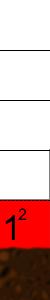 Kvadratrod